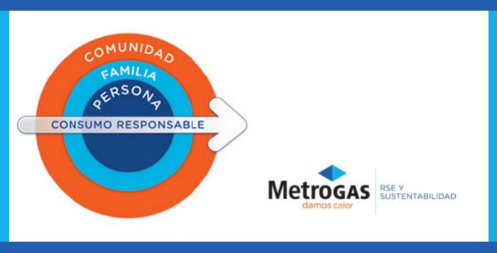 metrogas-rse